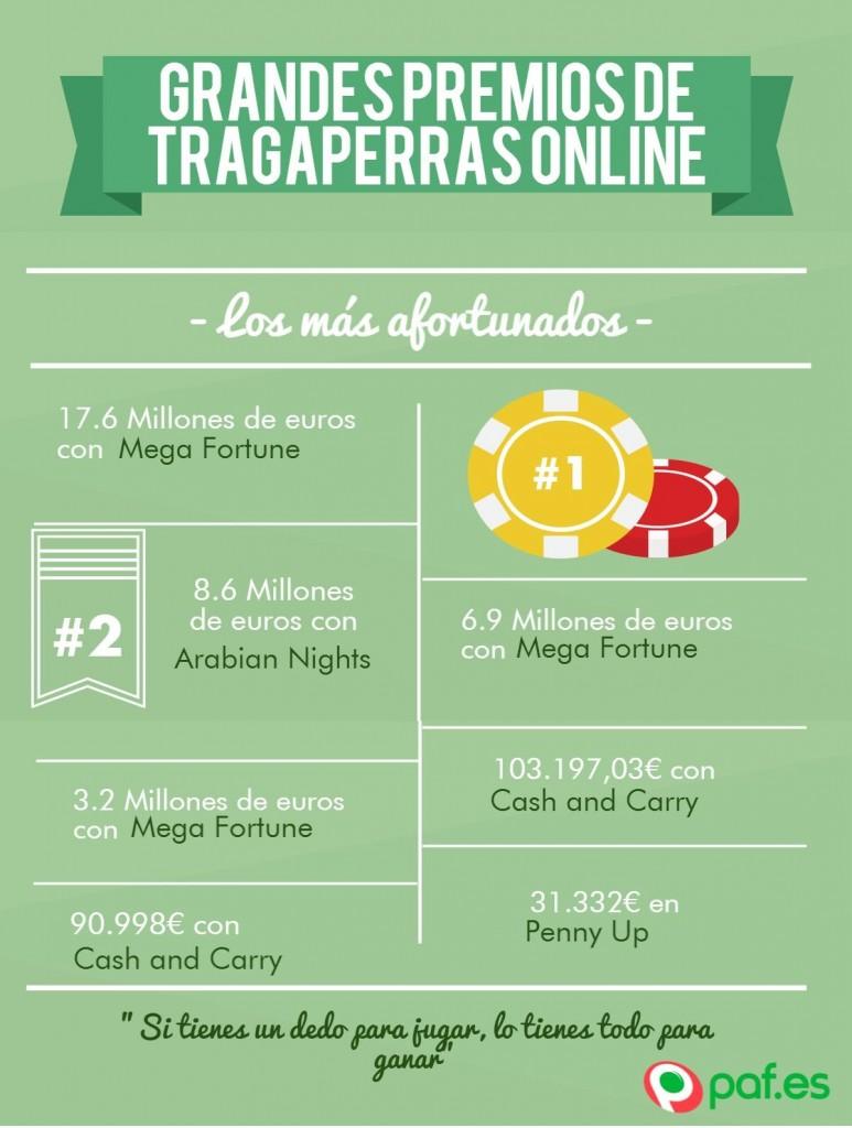 Infografia_ganadores